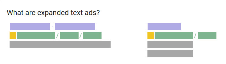 AdWords Expanded Text Ads Limits