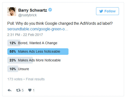 barry-schwartz-adwords-poll