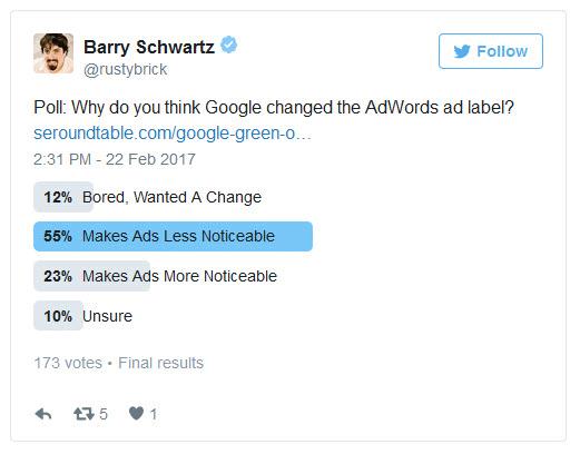 barry-schwartz-adwords-poll